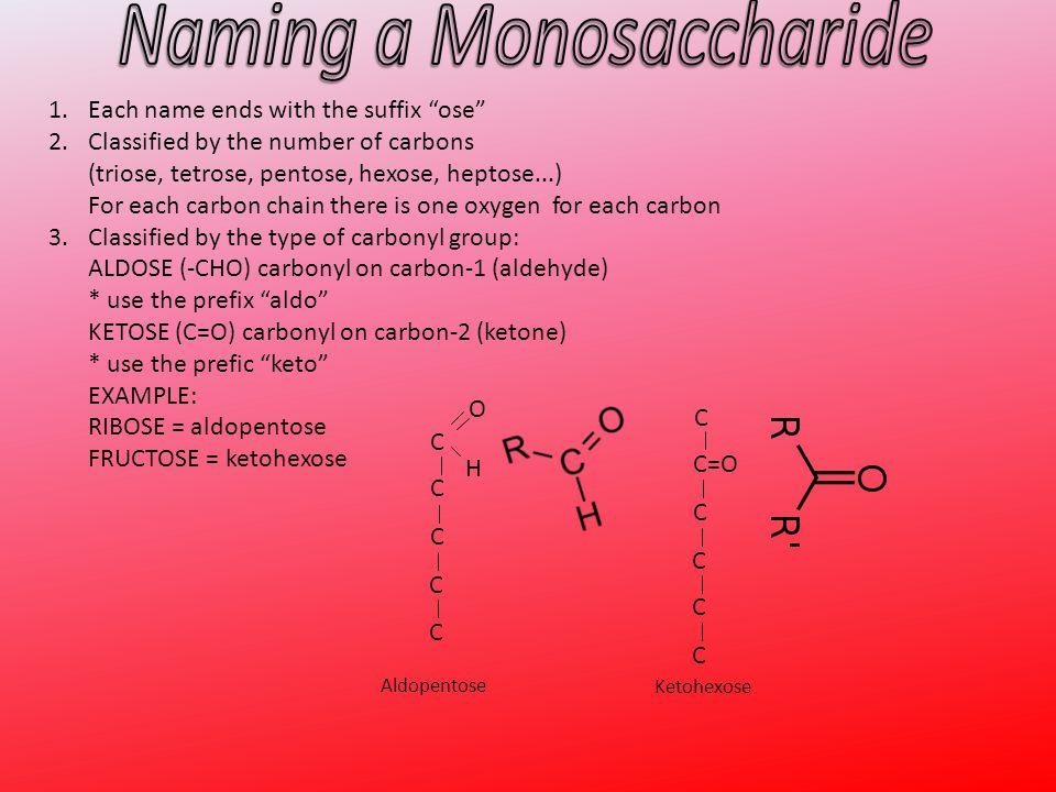 http://sandwalk.blogspot.com/2006/11/name-this-molecule.html
