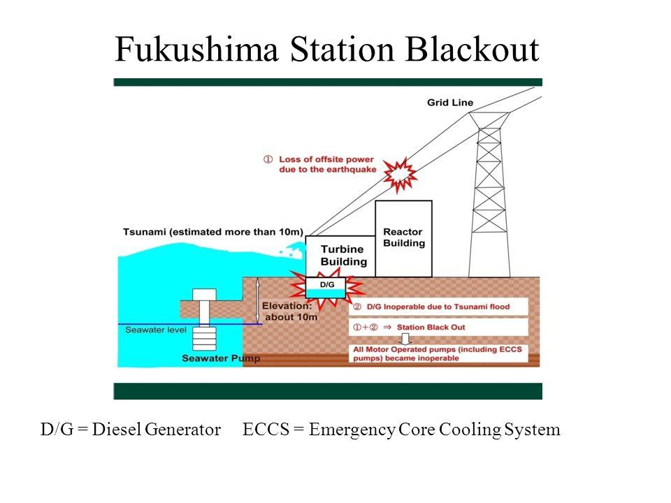 Fukushima Station Blackout D/G = Diesel Generator ECCS = Emergency Core Cooling System
