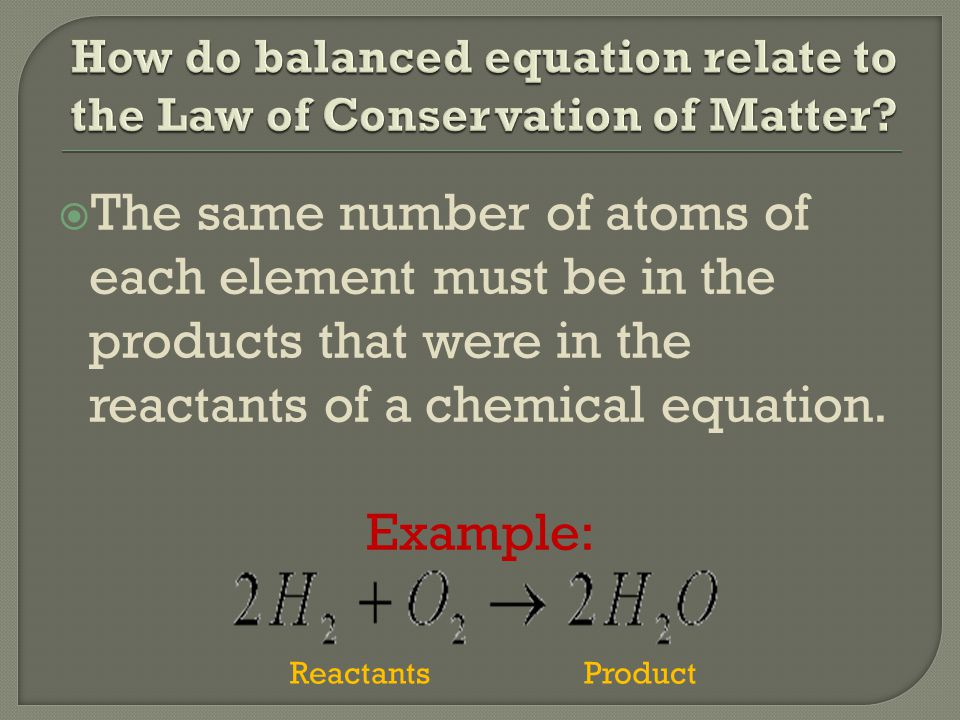  The same number of atoms of each element must be in the products that were in the reactants of a chemical equation.