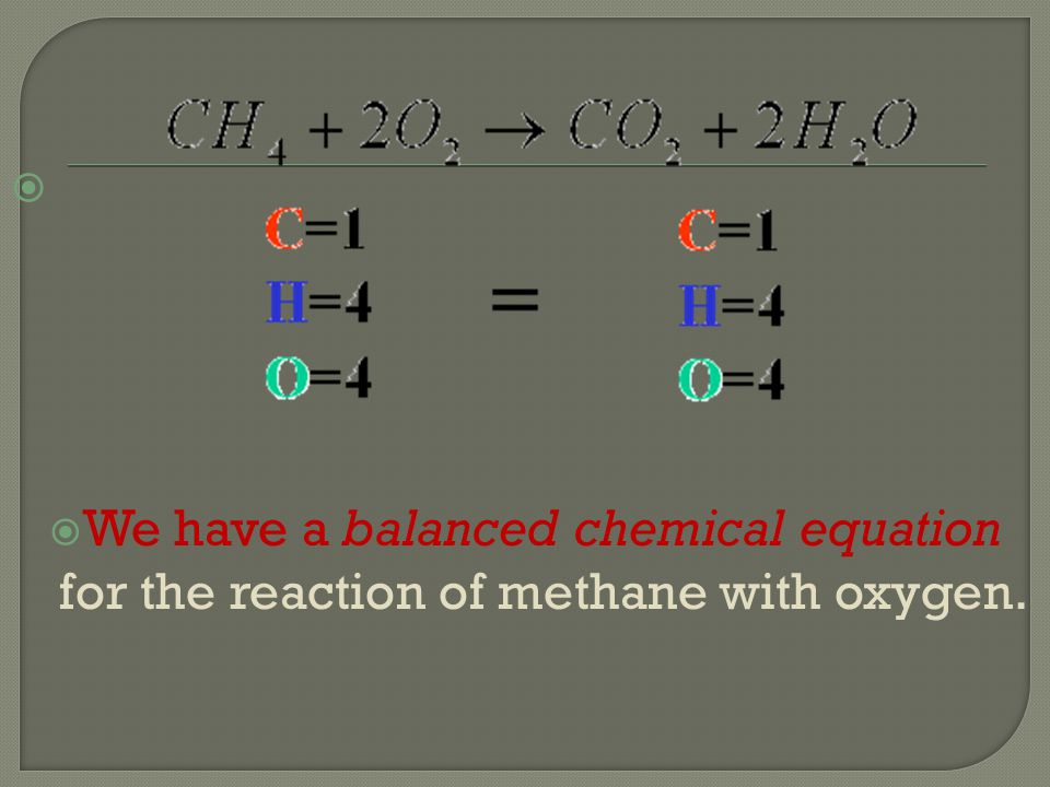   We have a balanced chemical equation for the reaction of methane with oxygen.