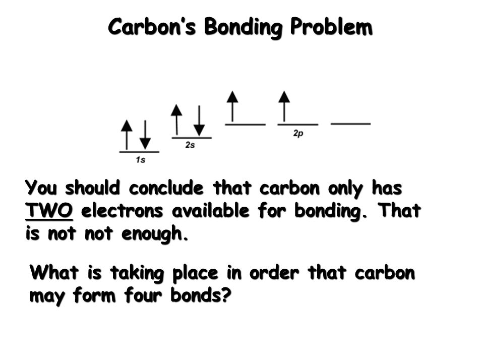 You should conclude that carbon only has TWO electrons available for bonding. That is not not enough. What is taking place in order that carbon may fo