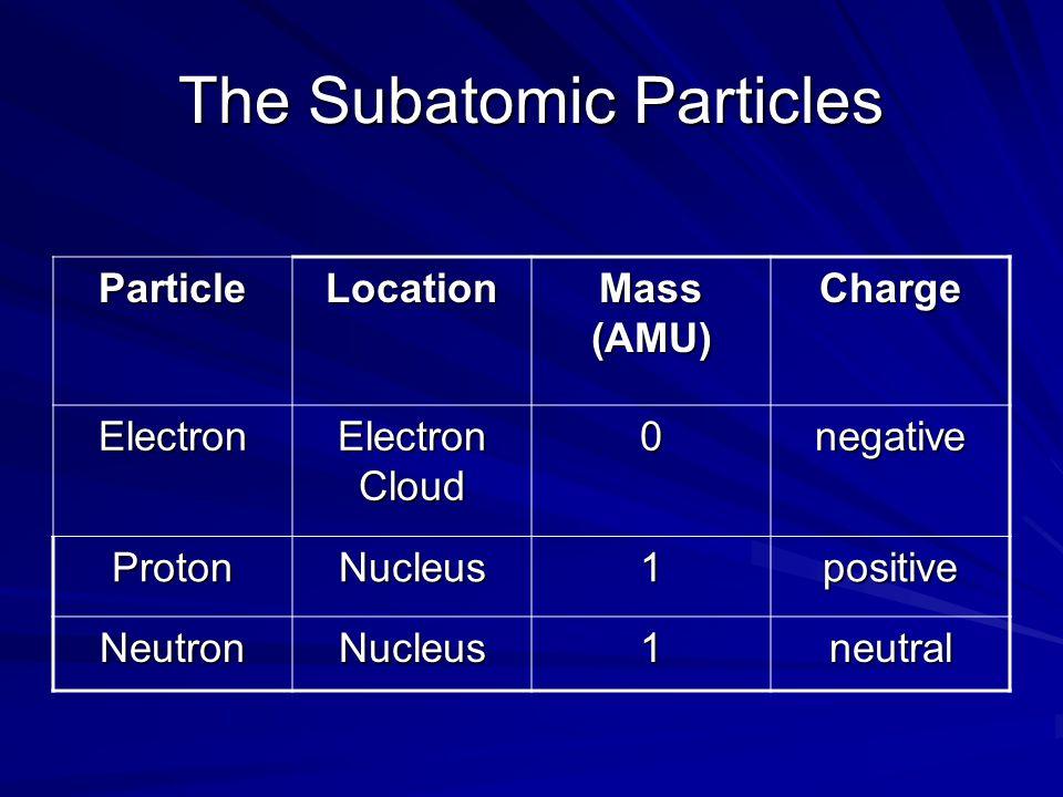The Subatomic Particles ParticleLocation Mass (AMU) Charge Electron Electron Cloud 0negative ProtonNucleus1positive NeutronNucleus1neutral