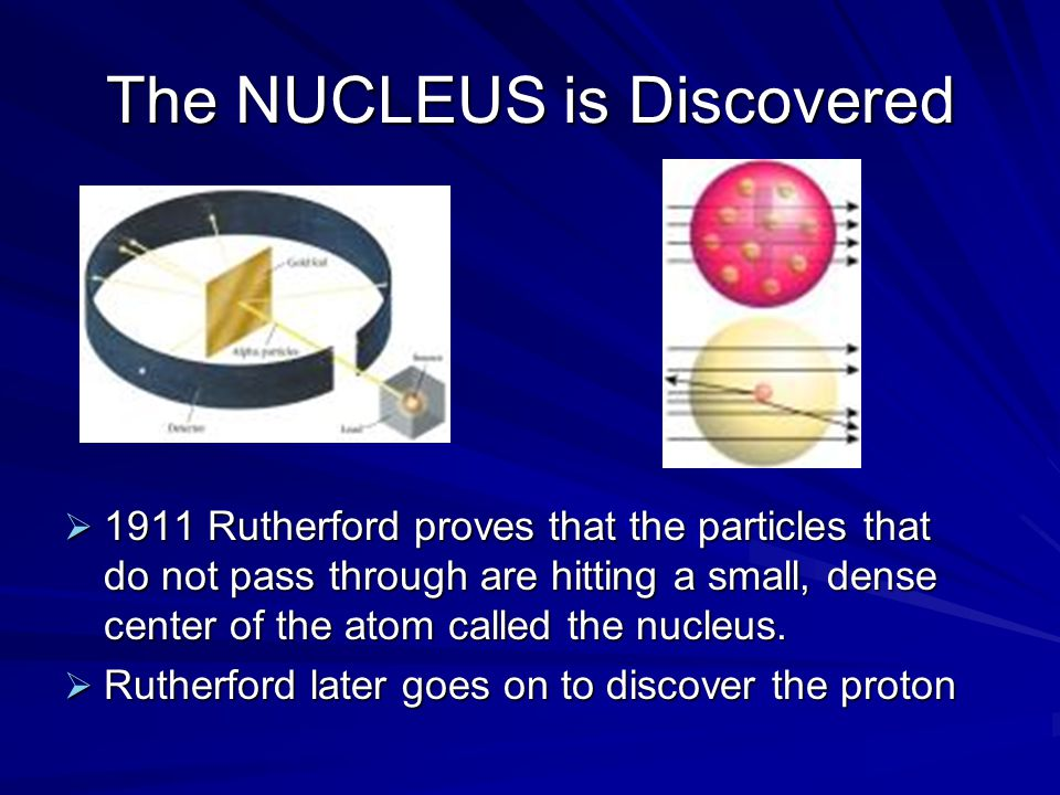 The NUCLEUS is Discovered  1911 Rutherford proves that the particles that do not pass through are hitting a small, dense center of the atom called the nucleus.