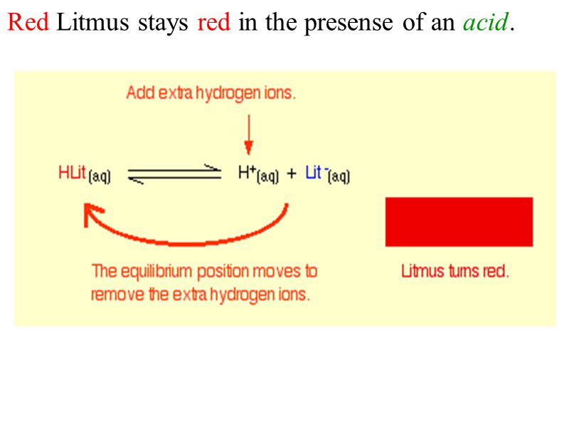 Red Litmus stays red in the presense of an acid.