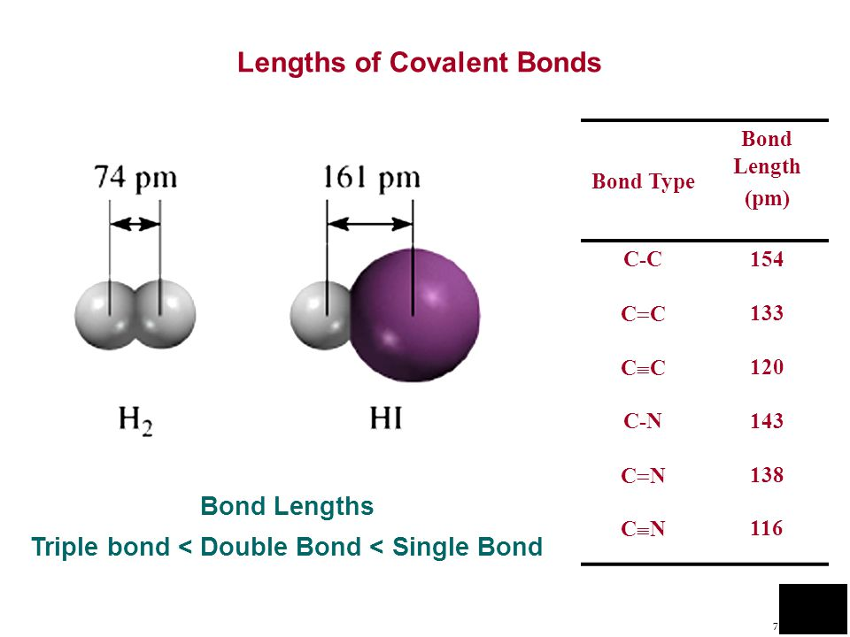 8 Comparison of Ionic and Covalent Compounds