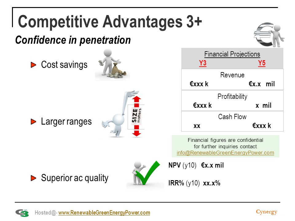 Competitive Advantages 3+ Cost savings Larger ranges Superior ac quality Financial Projections Y3Y5 Revenue €xxx k€x.x mil Profitability €xxx k x mil Cash Flow xx€xxx k NPV (y10) €x.x mil IRR% (y10) xx.x% Confidence in penetration Cynergy Financial figures are confidential for further inquiries contact info@RenewableGreenEnergyPower.com info@RenewableGreenEnergyPower.com Hosted@- www.RenewableGreenEnergyPower.comwww.RenewableGreenEnergyPower.com