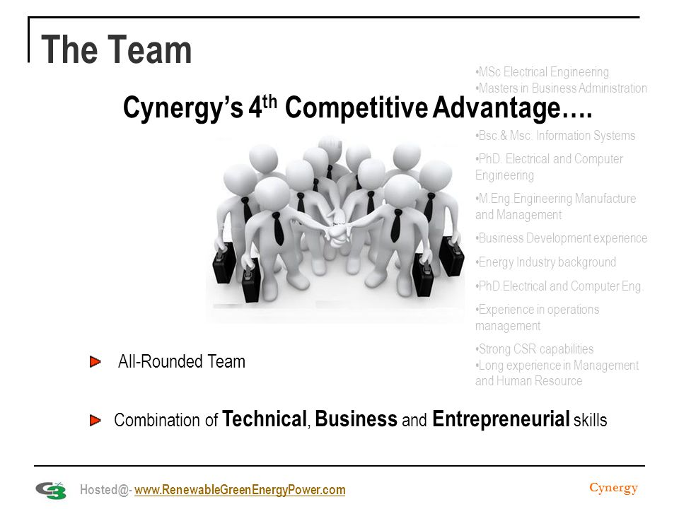 The Team Cynergy All-Rounded Team Combination of Technical, Business and Entrepreneurial skills Cynergy's 4 th Competitive Advantage….