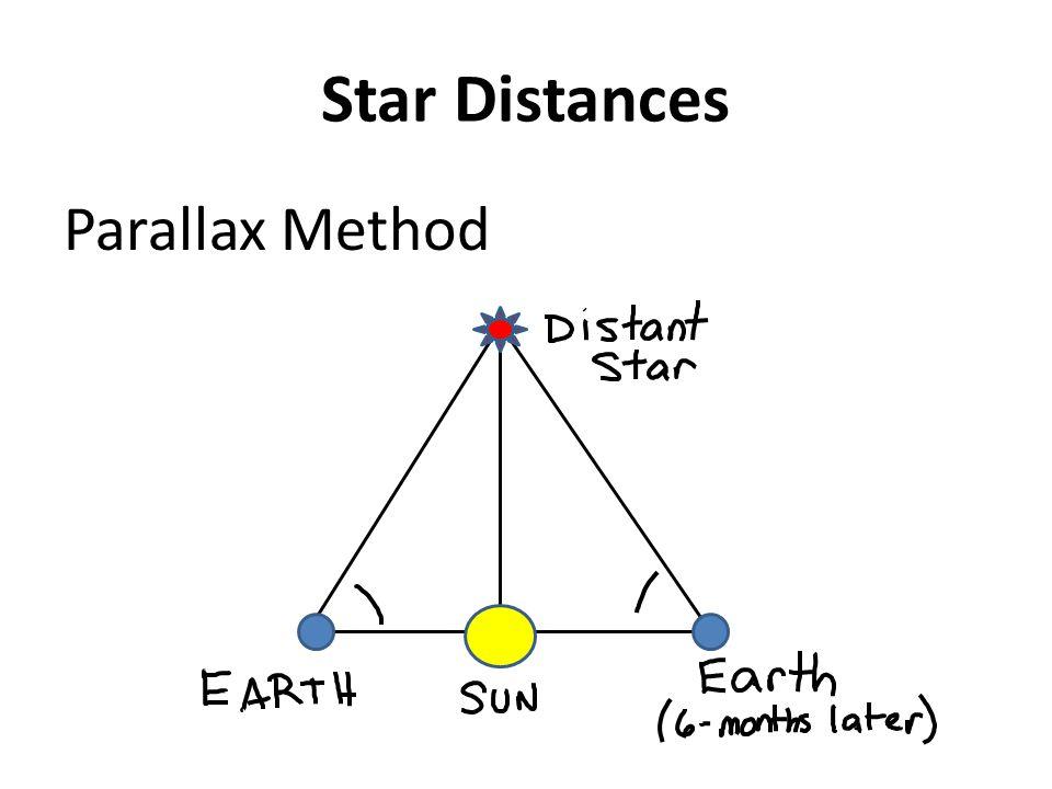 Star Distances Parallax Method