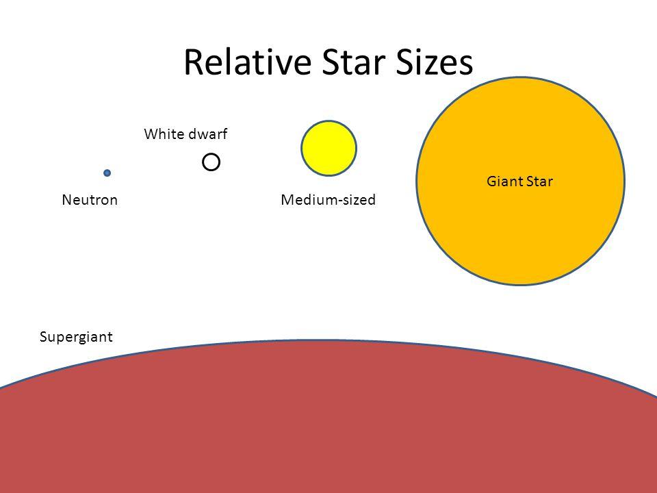 Relative Star Sizes Giant Star Neutron White dwarf Medium-sized Supergiant