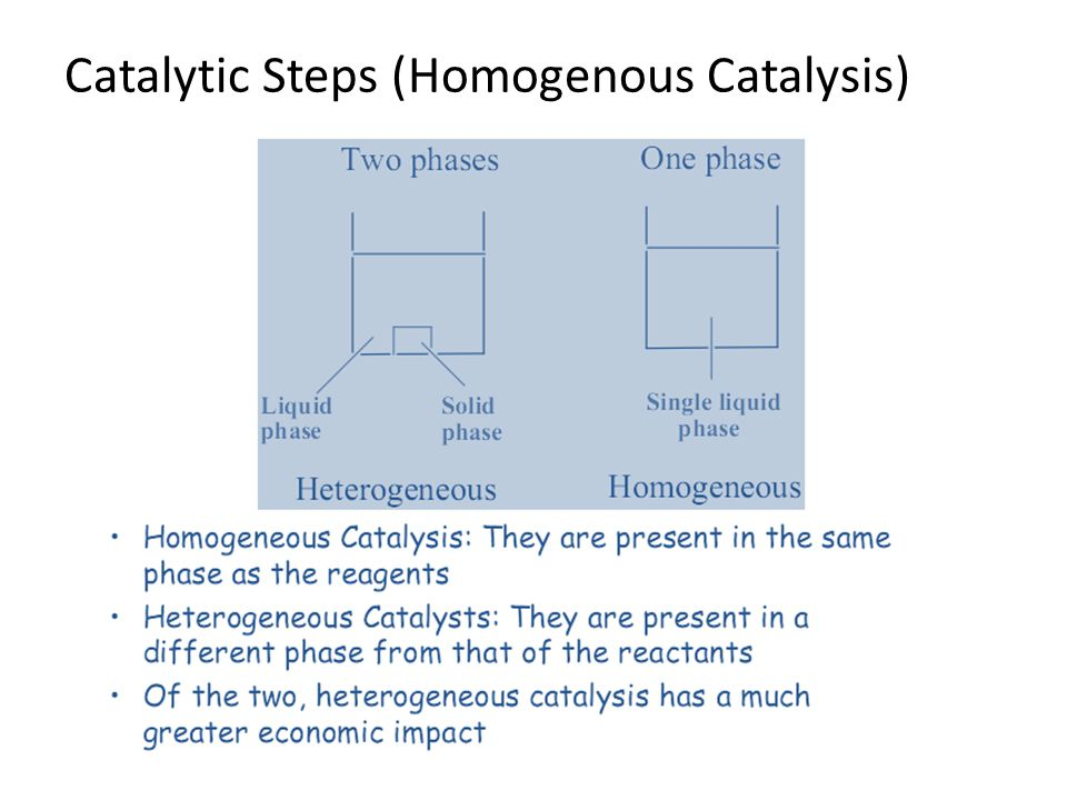 Catalytic Steps (Homogenous Catalysis)