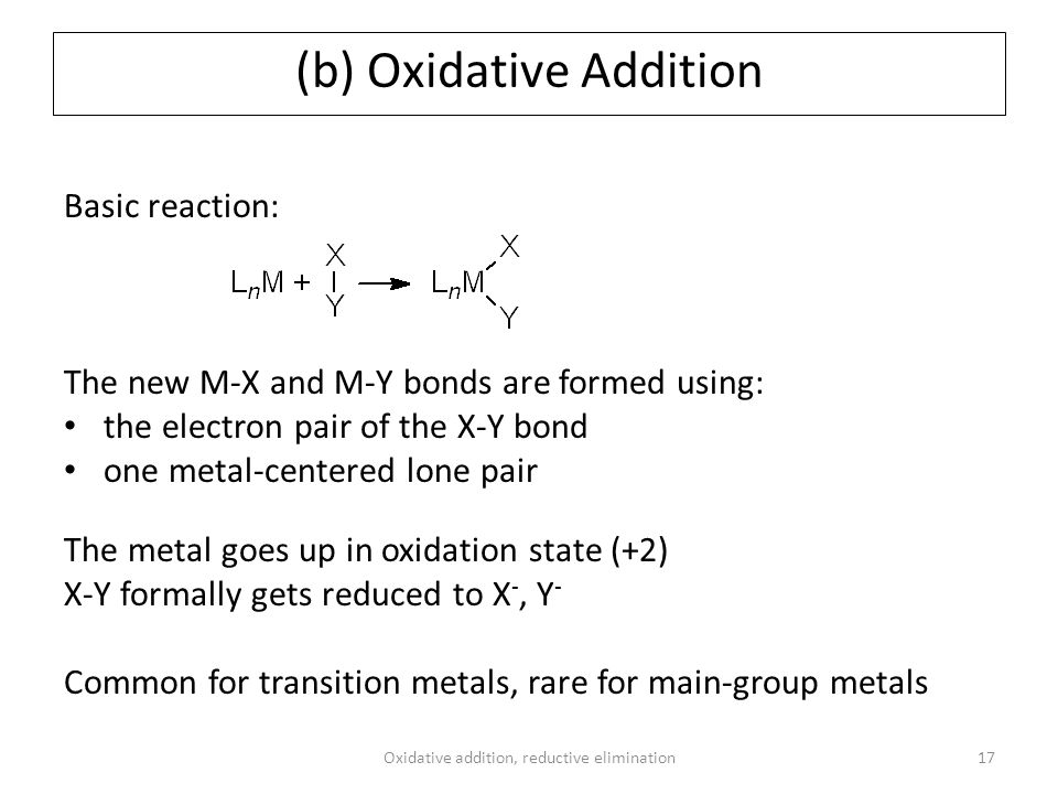 Oxidative addition, reductive elimination17 Basic reaction: The new M-X and M-Y bonds are formed using: the electron pair of the X-Y bond one metal-centered lone pair The metal goes up in oxidation state (+2) X-Y formally gets reduced to X -, Y - Common for transition metals, rare for main-group metals (b) Oxidative Addition