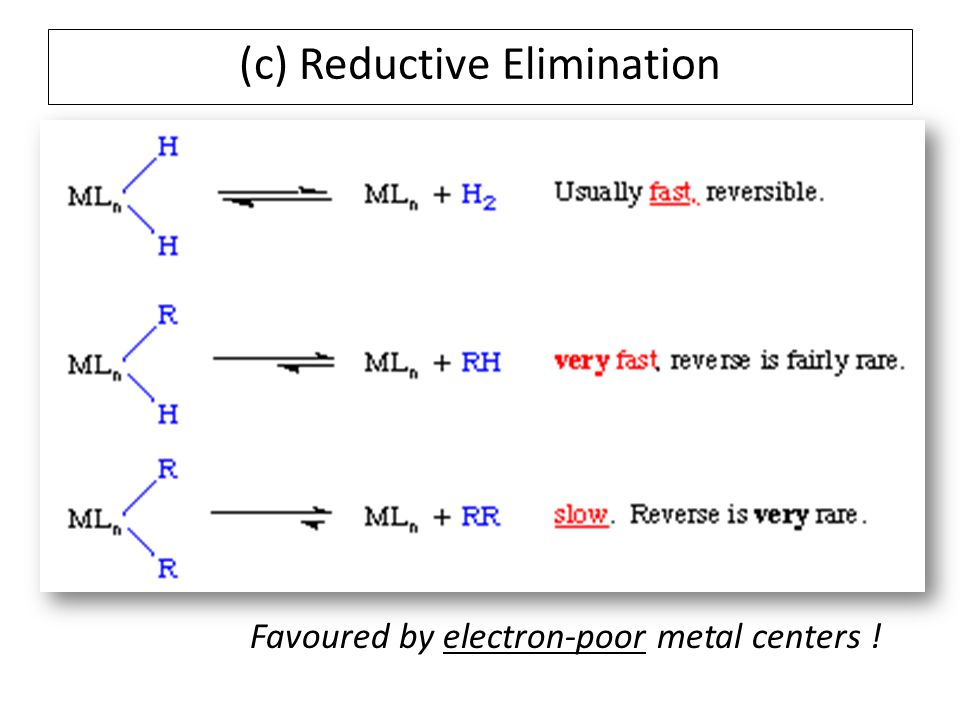 (c) Reductive Elimination Favoured by electron-poor metal centers !