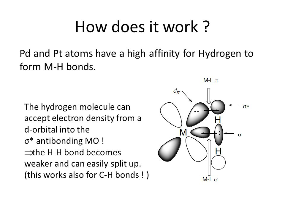 How does it work . Pd and Pt atoms have a high affinity for Hydrogen to form M-H bonds.