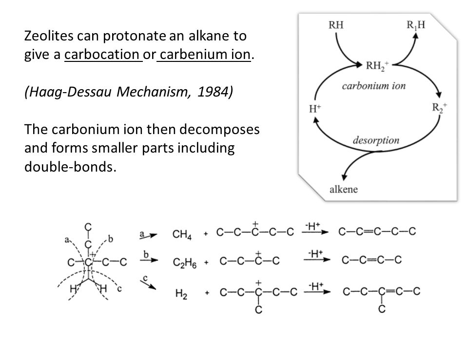 Zeolites can protonate an alkane to give a carbocation or carbenium ion.