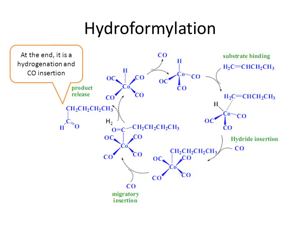 Hydroformylation At the end, it is a hydrogenation and CO insertion H2H2