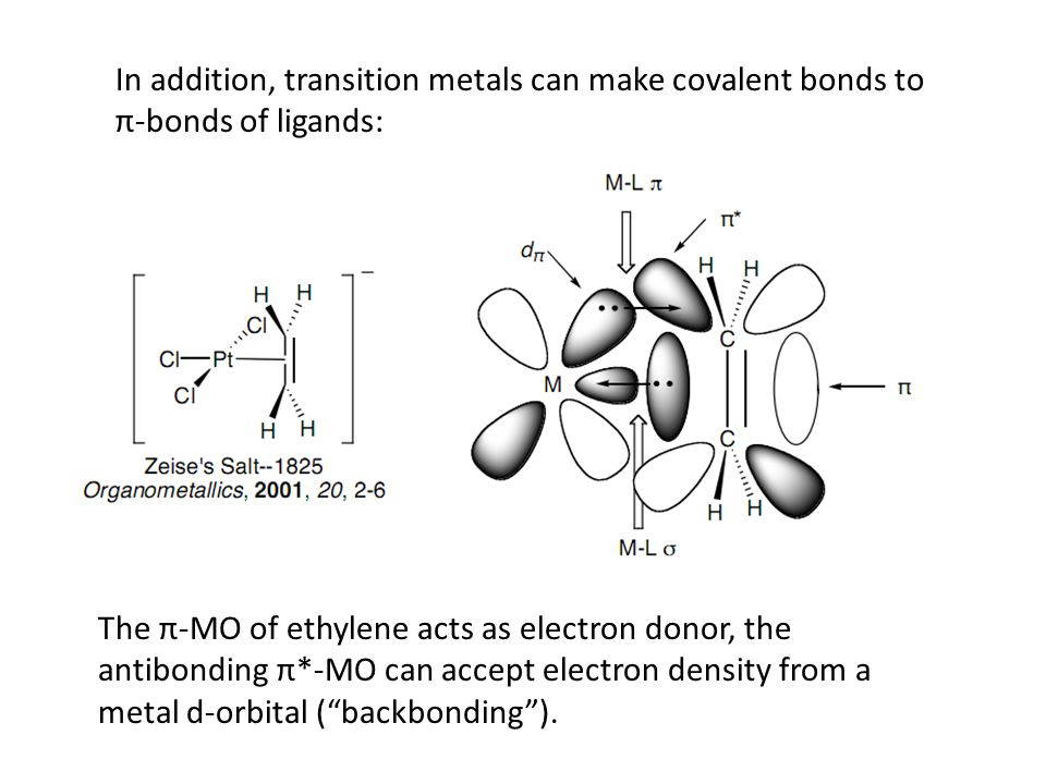 In addition, transition metals can make covalent bonds to π-bonds of ligands: The π-MO of ethylene acts as electron donor, the antibonding π*-MO can accept electron density from a metal d-orbital ( backbonding ).