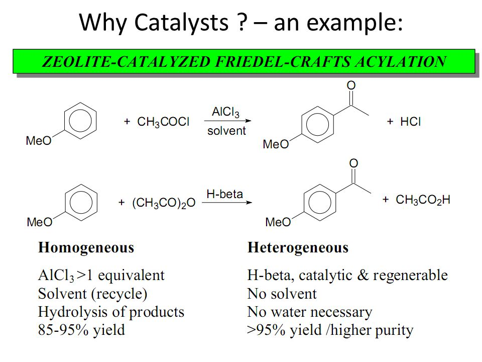 Why Catalysts – an example: