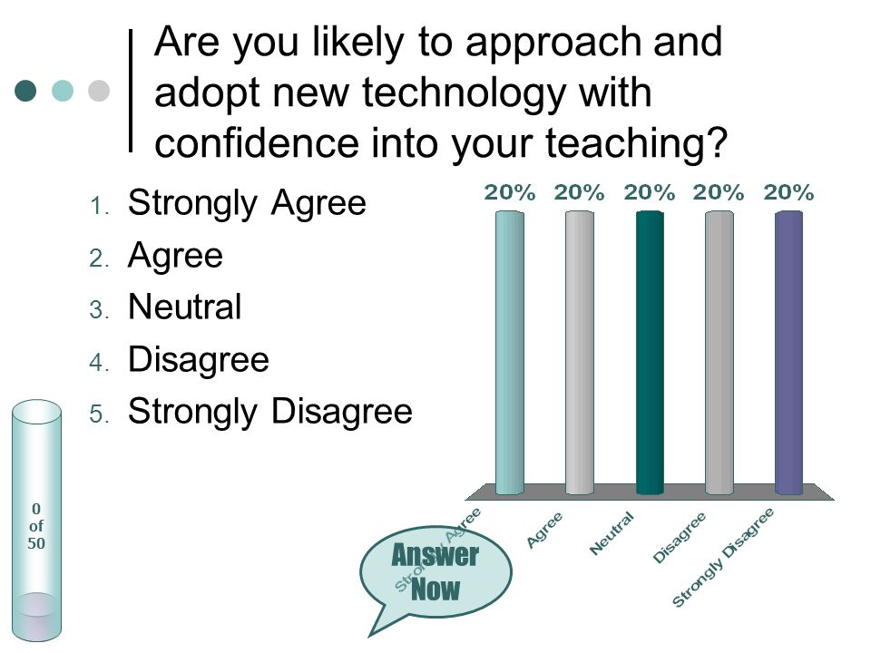 Are you likely to approach and adopt new technology with confidence into your teaching.