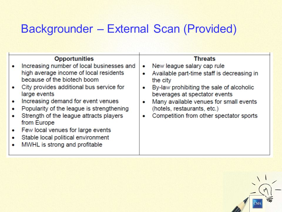 15 Backgrounder – External Scan (Provided)