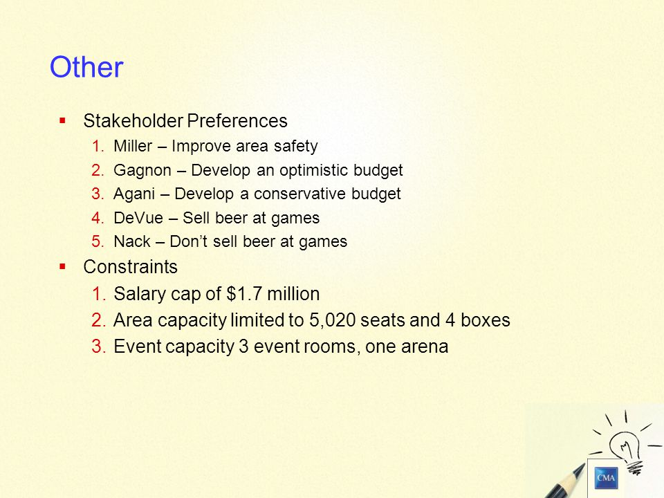 17 Other  Stakeholder Preferences  Miller – Improve area safety  Gagnon – Develop an optimistic budget  Agani – Develop a conservative budget  DeVue – Sell beer at games  Nack – Don't sell beer at games  Constraints  Salary cap of $1.7 million  Area capacity limited to 5,020 seats and 4 boxes  Event capacity 3 event rooms, one arena