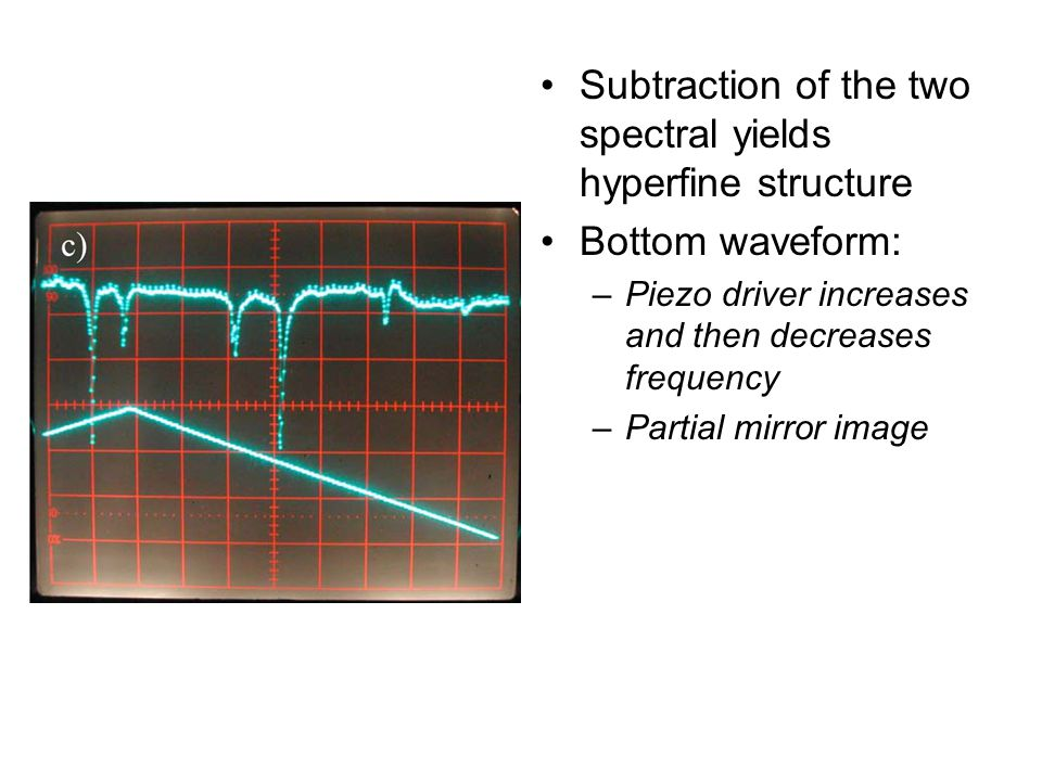 Subtraction of the two spectral yields hyperfine structure Bottom waveform: –Piezo driver increases and then decreases frequency –Partial mirror image