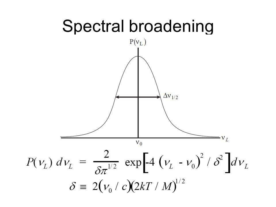 Maxwell Boltzmann-distribution