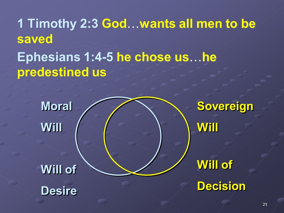 21 1 Timothy 2:3 God…wants all men to be saved Ephesians 1:4-5 he chose us…he predestined us 1 Timothy 2:3 God…wants all men to be saved Ephesians 1:4-5 he chose us…he predestined us Moral Will Moral Will Sovereign Will Sovereign Will Will of Desire Will of Desire Will of Decision Will of Decision