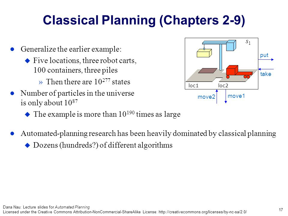 Dana Nau: Lecture slides for Automated Planning Licensed under the Creative Commons Attribution-NonCommercial-ShareAlike License: http://creativecommons.org/licenses/by-nc-sa/2.0/ 17 Classical Planning (Chapters 2-9) Generalize the earlier example:  Five locations, three robot carts, 100 containers, three piles »Then there are 10 277 states Number of particles in the universe is only about 10 87  The example is more than 10 190 times as large Automated-planning research has been heavily dominated by classical planning  Dozens (hundreds ) of different algorithms loc1loc2 s1s1 take put move1 move2