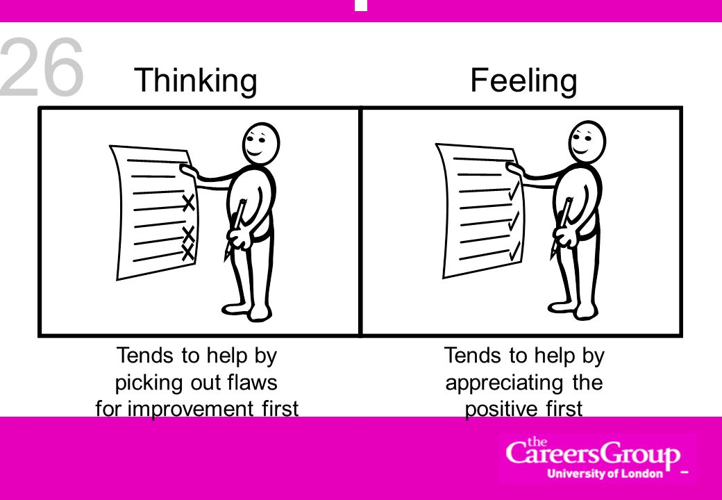 26 ThinkingFeeling Tends to help by picking out flaws for improvement first Tends to help by appreciating the positive first