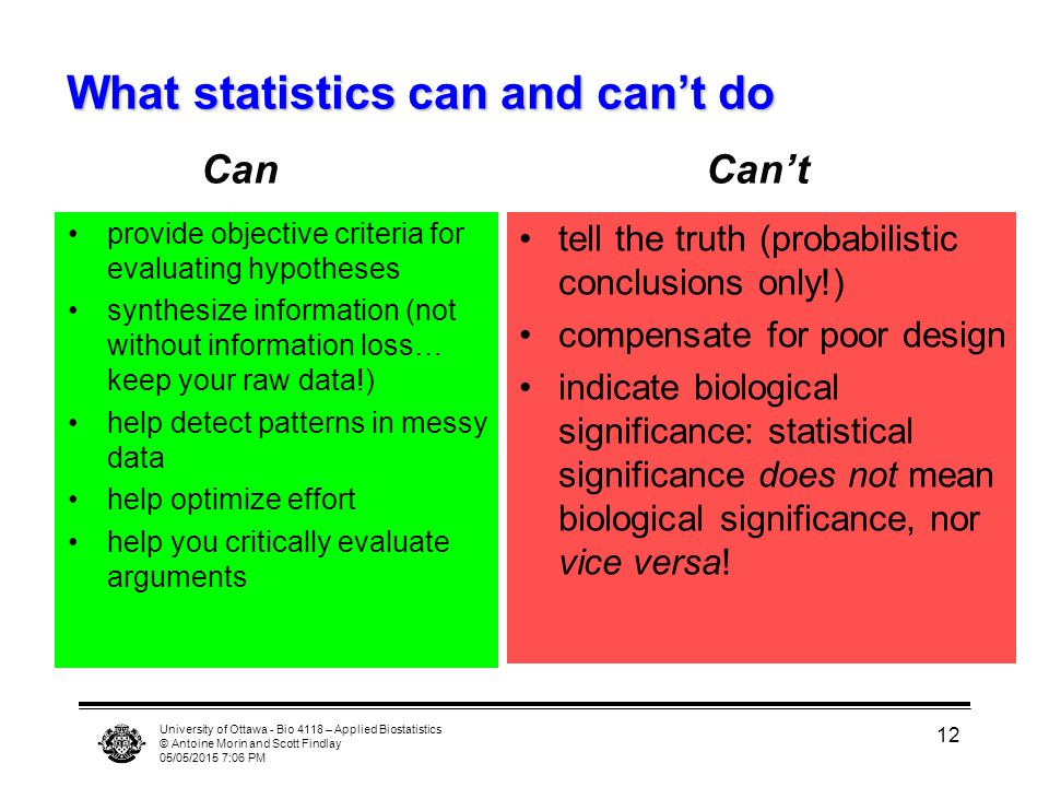 University of Ottawa - Bio 4118 – Applied Biostatistics © Antoine Morin and Scott Findlay 05/05/2015 7:07 PM 12 What statistics can and can't do provi