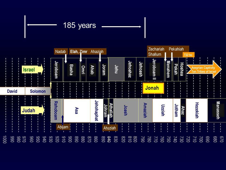 185 years Jonah