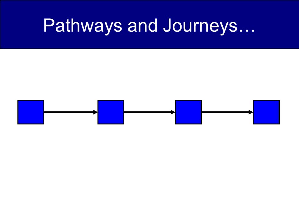 Pathways and Journeys…