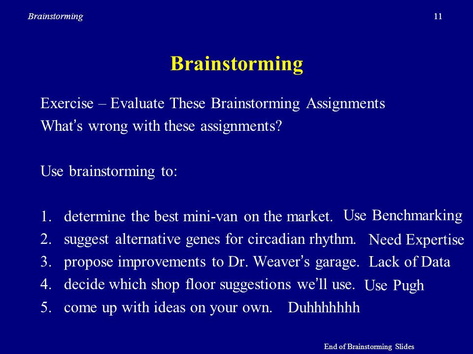 11Brainstorming Exercise – Evaluate These Brainstorming Assignments What's wrong with these assignments? Use brainstorming to: 1.determine the best mi