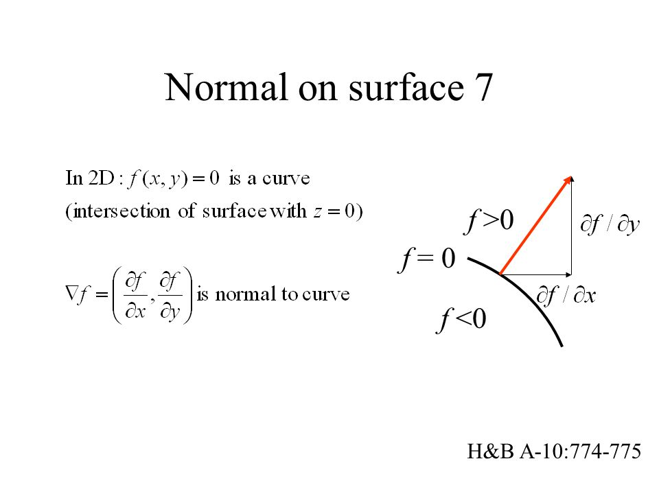 Normal on surface 7 f >0 f <0 f = 0 H&B A-10:774-775