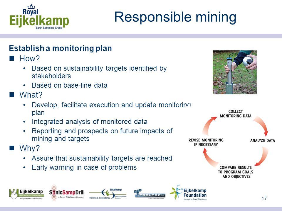 17 Responsible mining Establish a monitoring plan How.