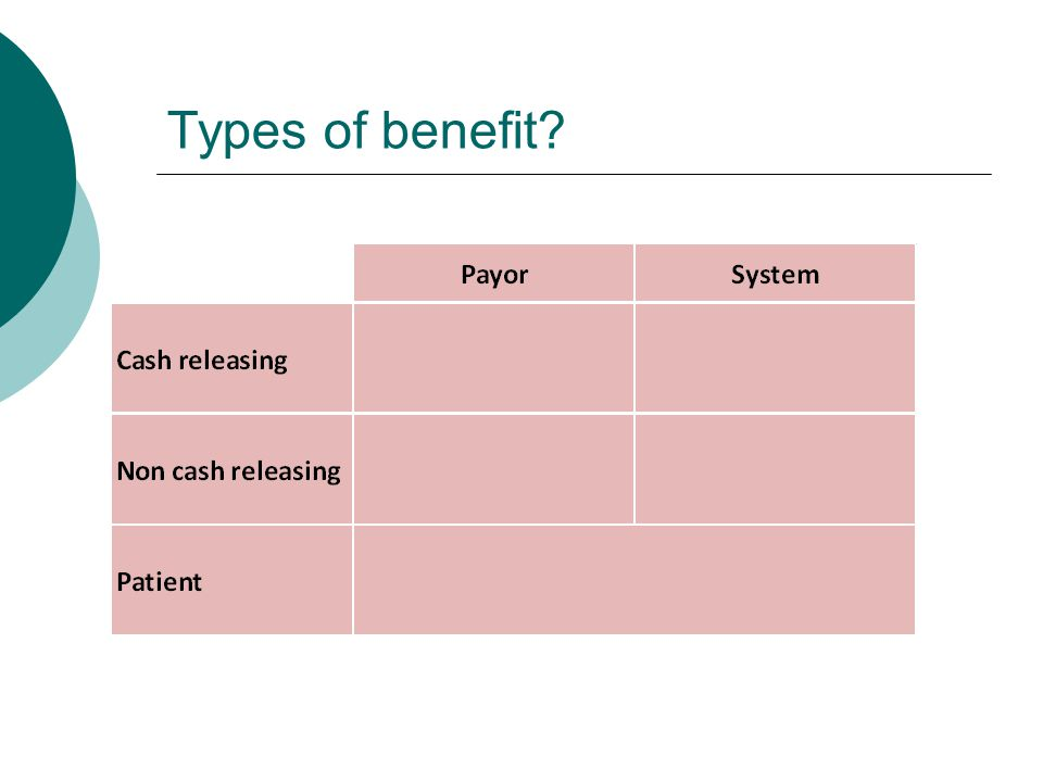Types of benefit?