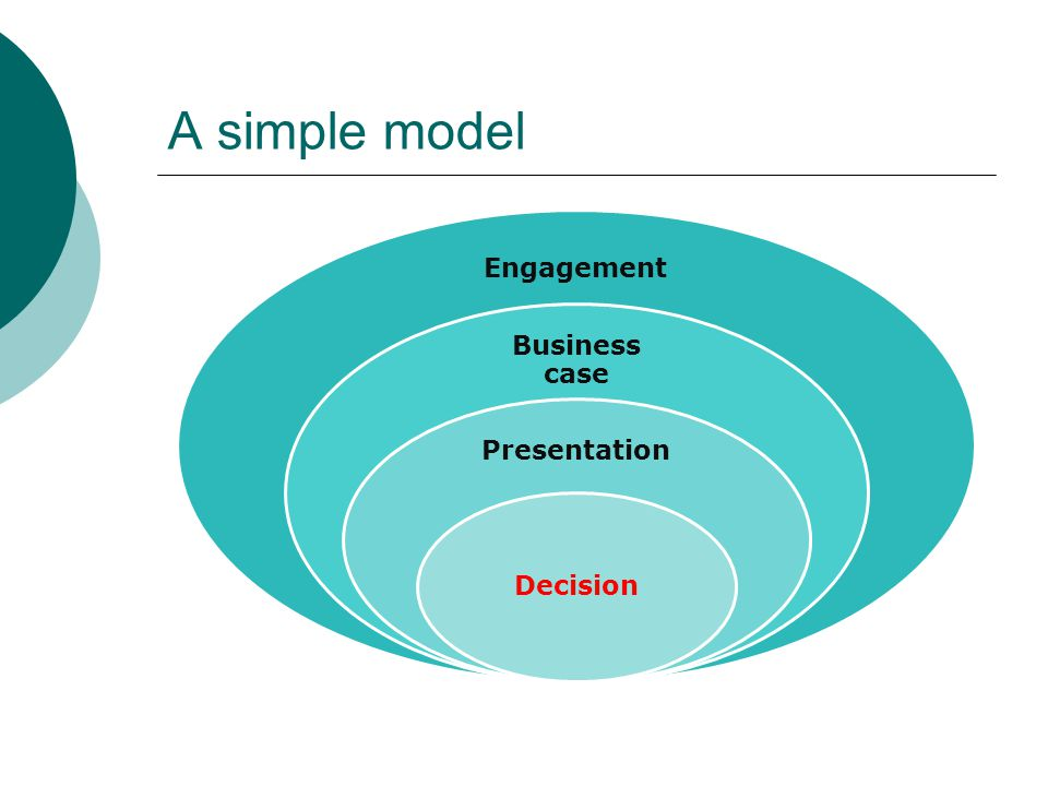 A simple model Engagement Business case Presentation Decision