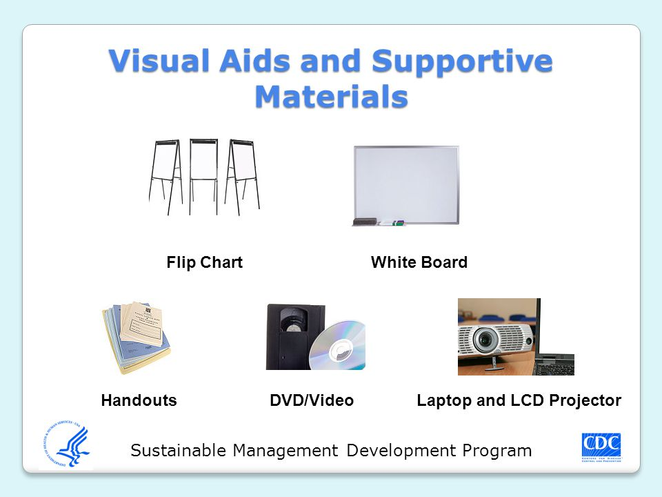 Sustainable Management Development Program Visual Aids and Supportive Materials Flip ChartWhite Board Handouts DVD/VideoLaptop and LCD Projector