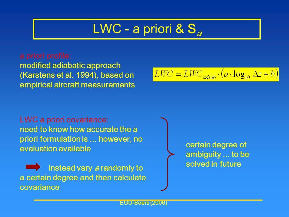 EGU-Boers (2006) LWC - a priori & S a a priori profile: modified adiabatic approach (Karstens et al.