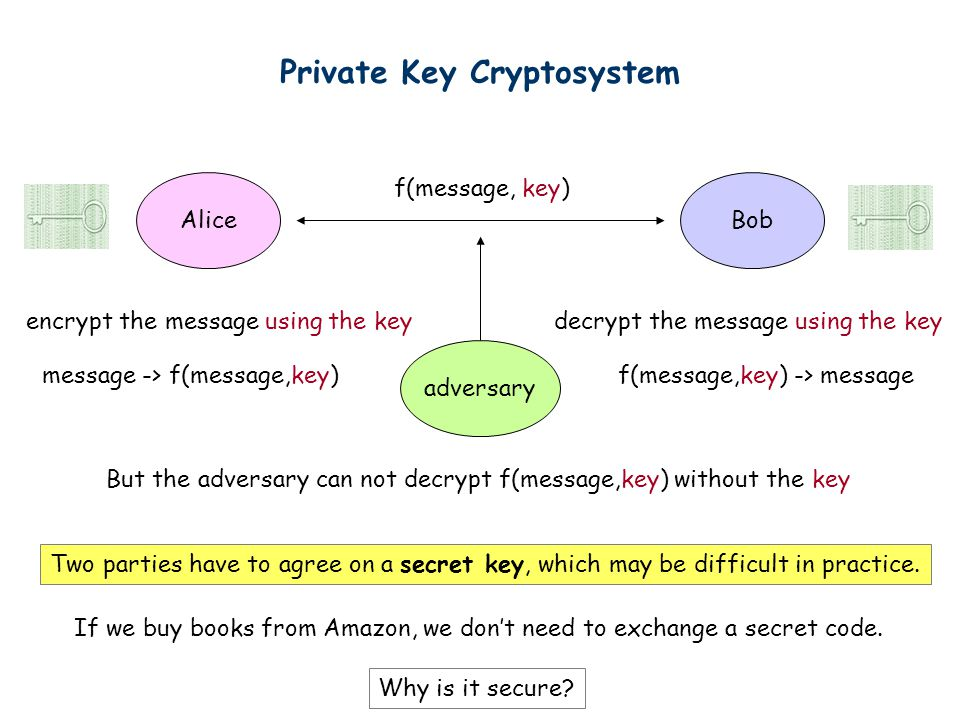 Private Key Cryptosystem AliceBob adversary message -> f(message,key) f(message, key) encrypt the message using the keydecrypt the message using the k