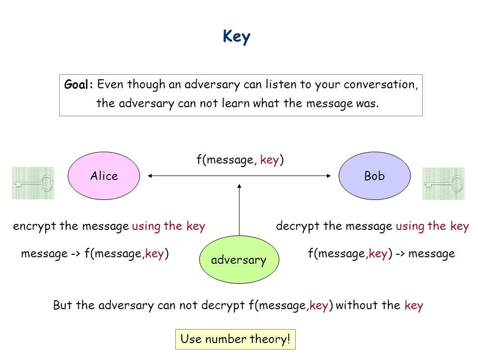 How to Encrypt and Decrypt?