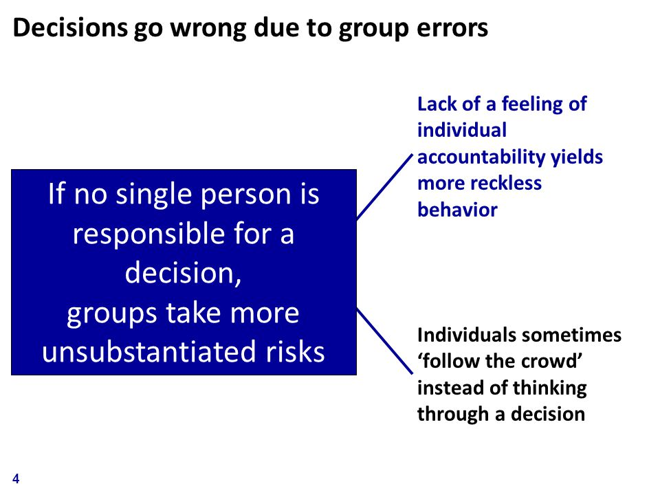 4 Lack of a feeling of individual accountability yields more reckless behavior If no single person is responsible for a decision, groups take more unsubstantiated risks Decisions go wrong due to group errors Individuals sometimes 'follow the crowd' instead of thinking through a decision
