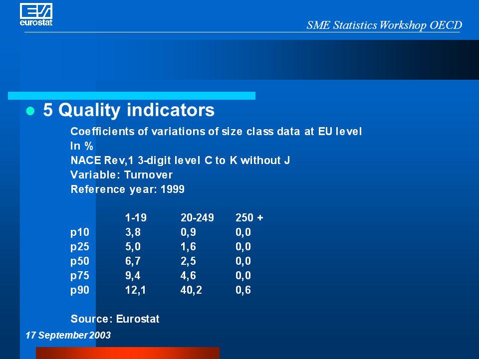 SME Statistics Workshop OECD 17 September 2003 5 Quality indicators