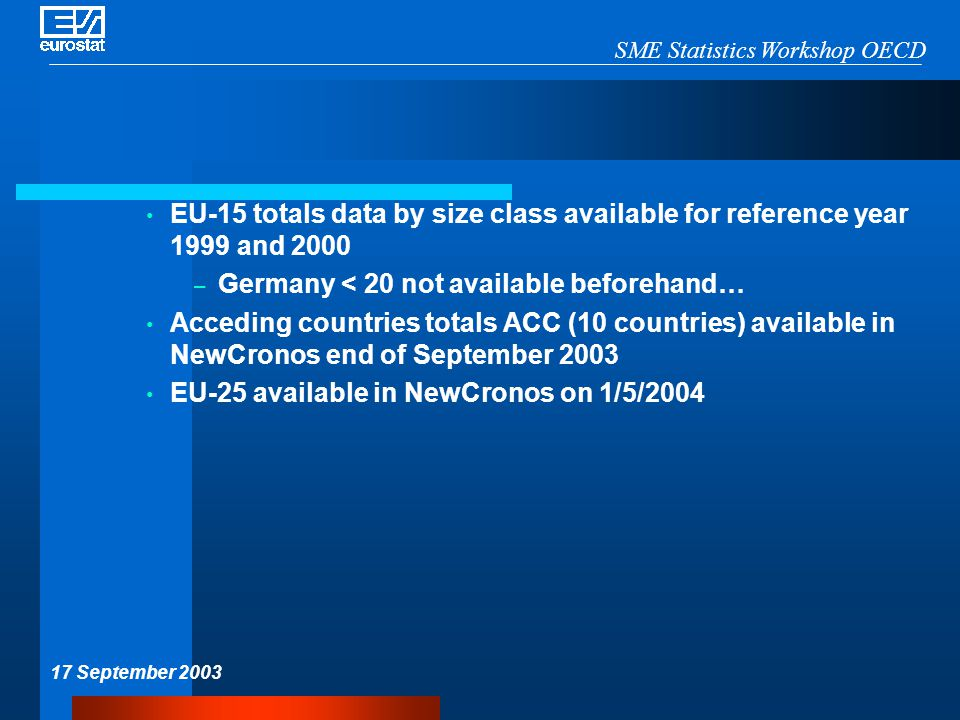 SME Statistics Workshop OECD 17 September 2003 EU-15 totals data by size class available for reference year 1999 and 2000 – Germany < 20 not available beforehand… Acceding countries totals ACC (10 countries) available in NewCronos end of September 2003 EU-25 available in NewCronos on 1/5/2004
