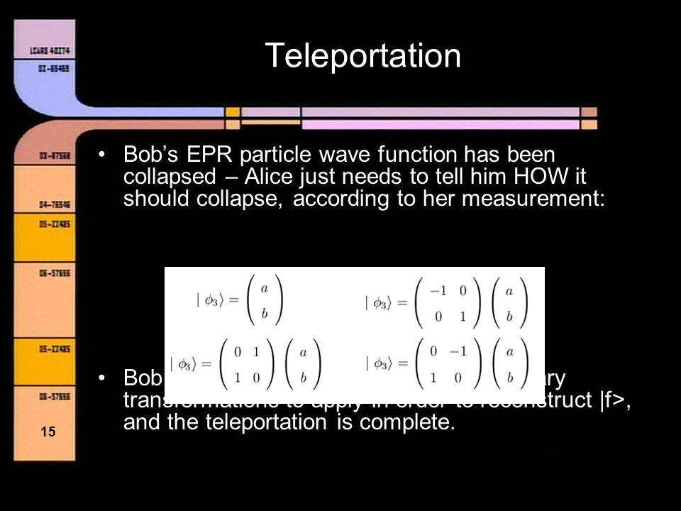 14 Teleportation Alice's measurement on her own correlated system collapses the wave functions of BOTH EPR particles, since they are entangled.