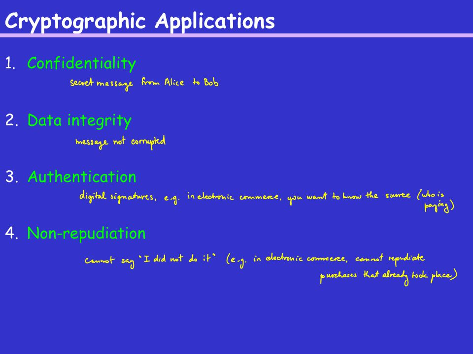 Cryptographic Applications 1. Confidentiality 2. Data integrity 3.