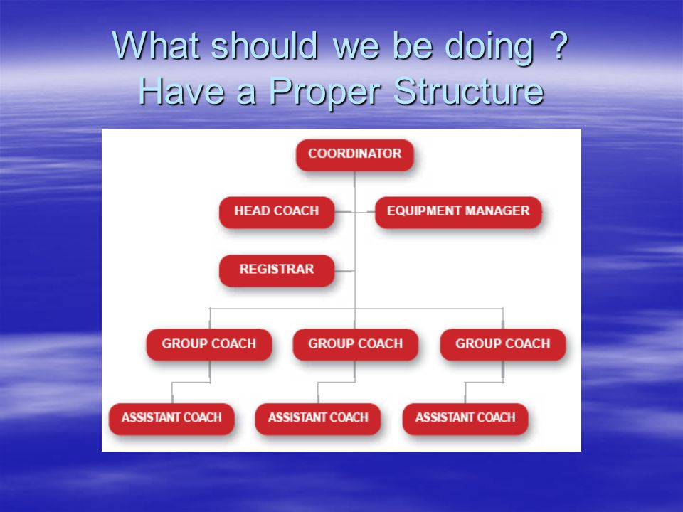 What should we be doing Have a Proper Structure