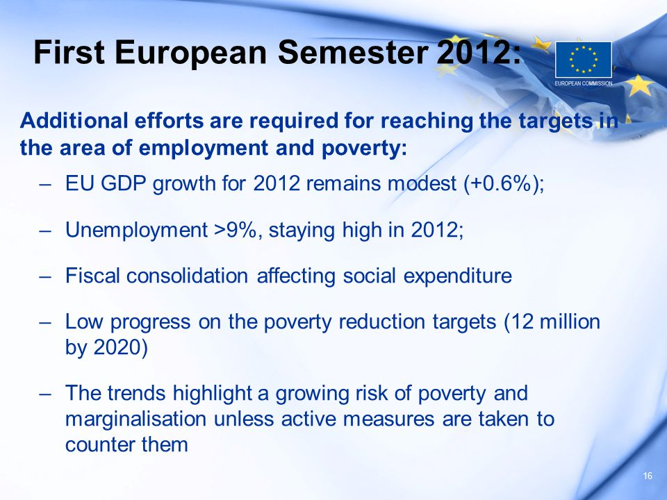 16 First European Semester 2012: Additional efforts are required for reaching the targets in the area of employment and poverty: –EU GDP growth for 20