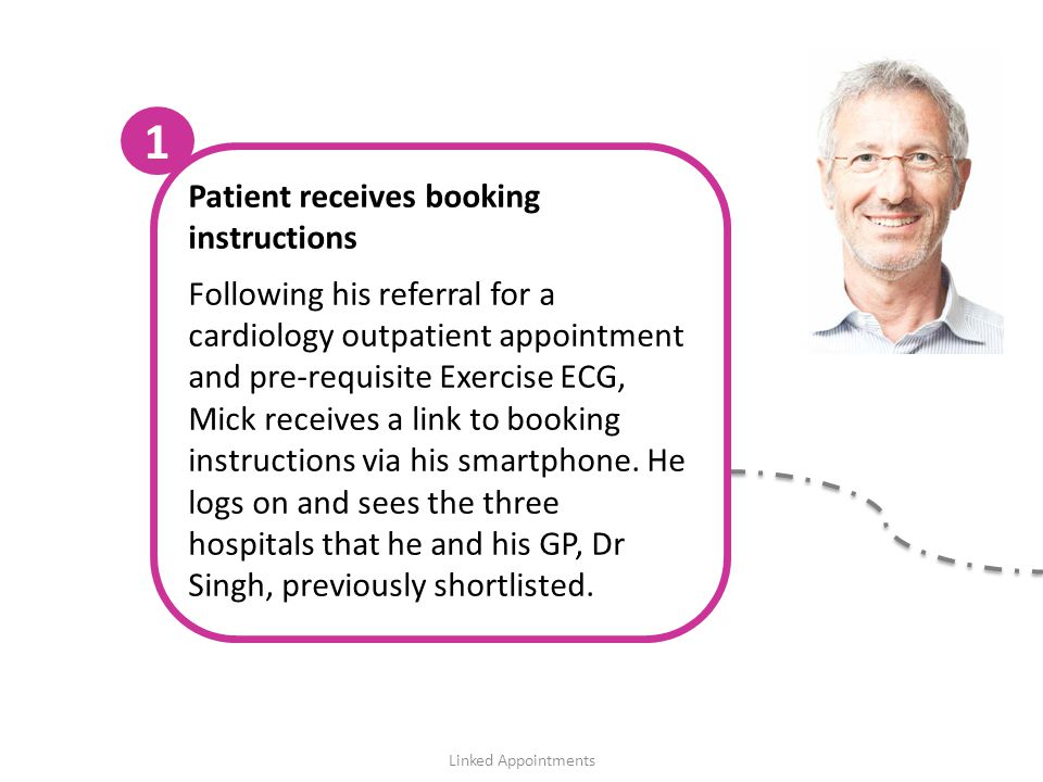 Linked Appointments Patient receives booking instructions Following his referral for a cardiology outpatient appointment and pre-requisite Exercise ECG, Mick receives a link to booking instructions via his smartphone.