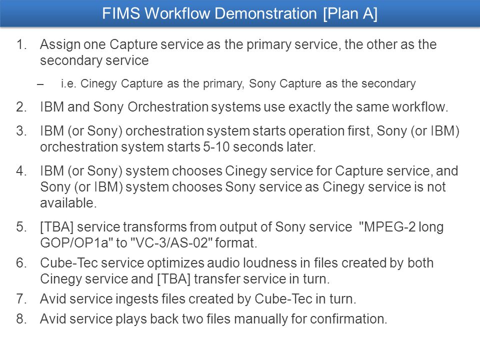 FIMS Workflow Demonstration [Plan A] 1.